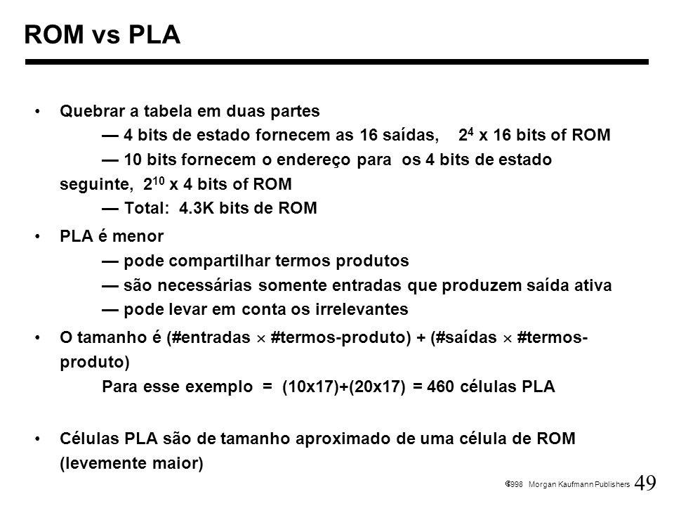 ROM vs PLA