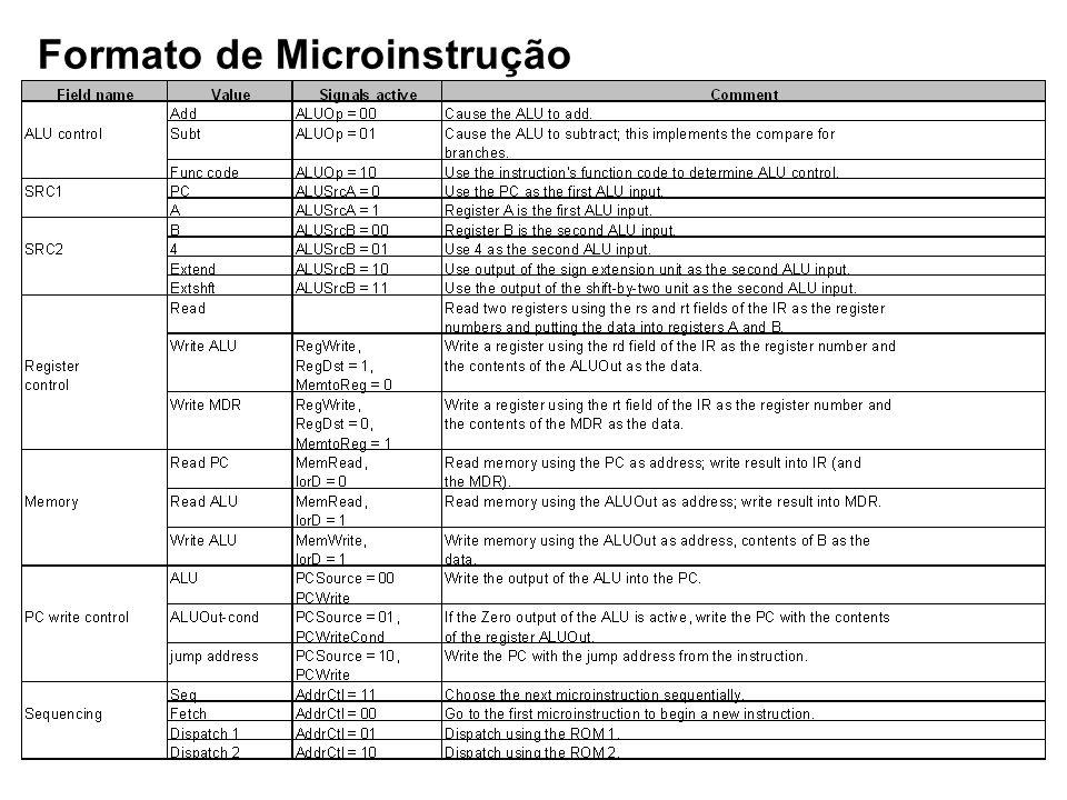 Formato de Microinstrução