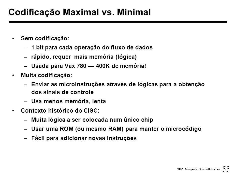 Codificação Maximal vs. Minimal