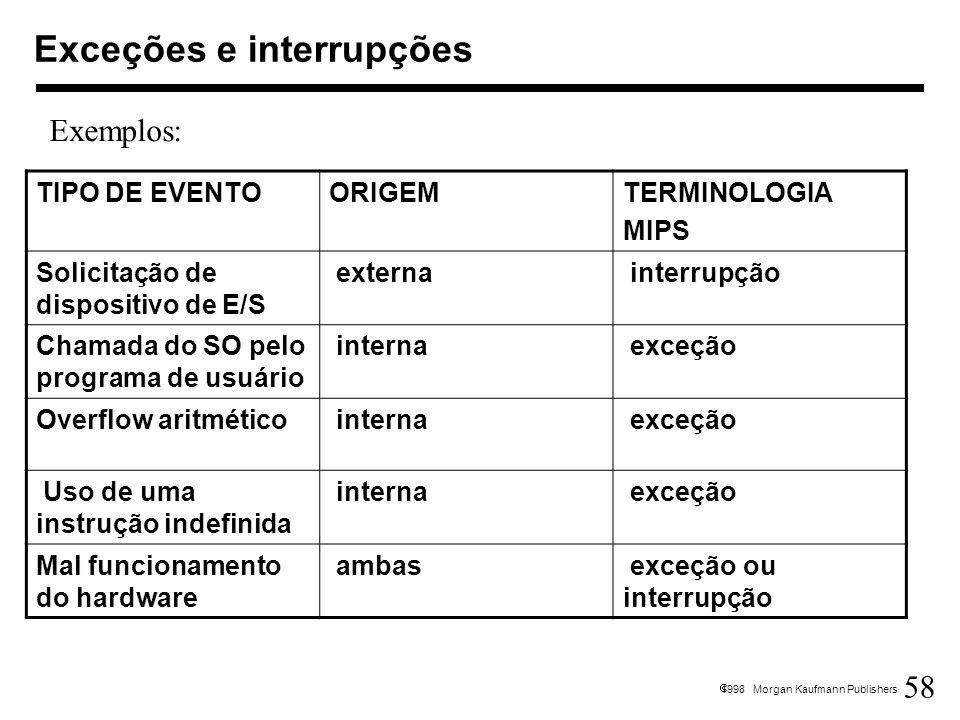 Exceções e interrupções