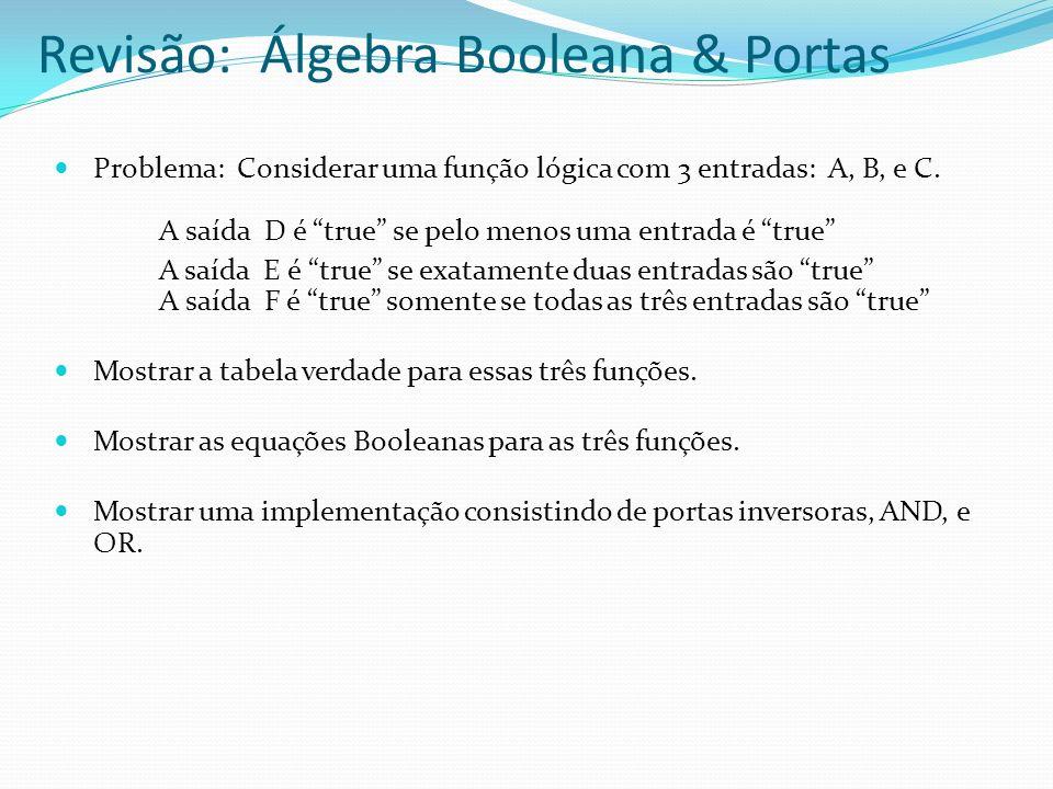 Revisão: Álgebra Booleana & Portas