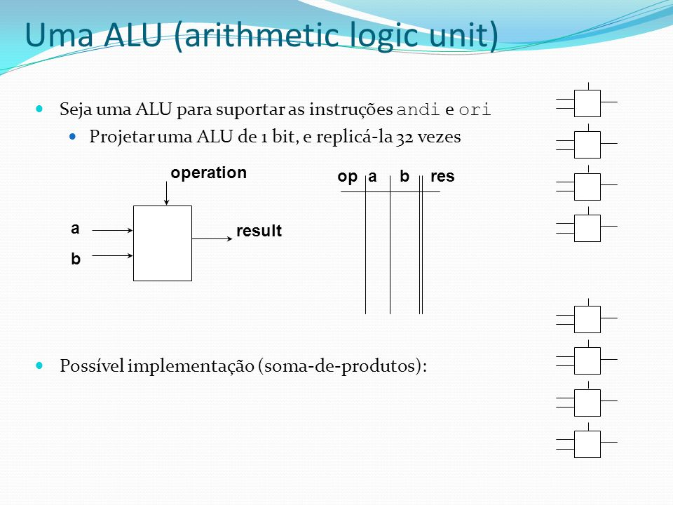 Uma ALU (arithmetic logic unit)