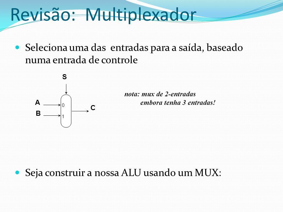 Revisão: Multiplexador