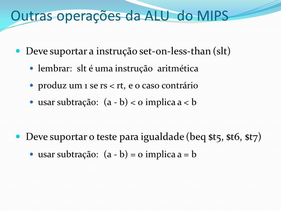 Outras operações da ALU do MIPS