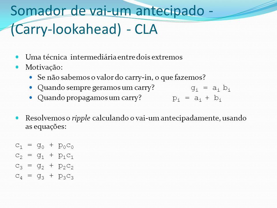 Somador de vai-um antecipado - (Carry-lookahead) - CLA