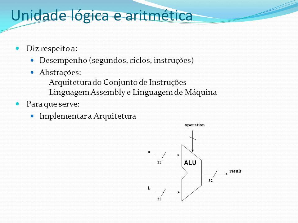 Unidade lógica e aritmética