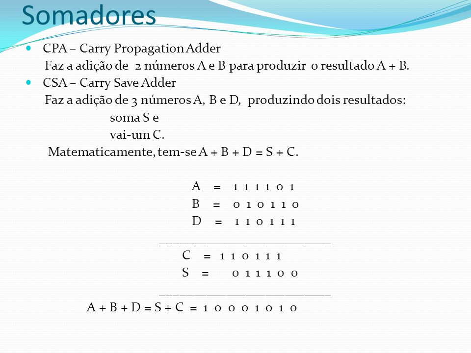 Somadores CPA – Carry Propagation Adder