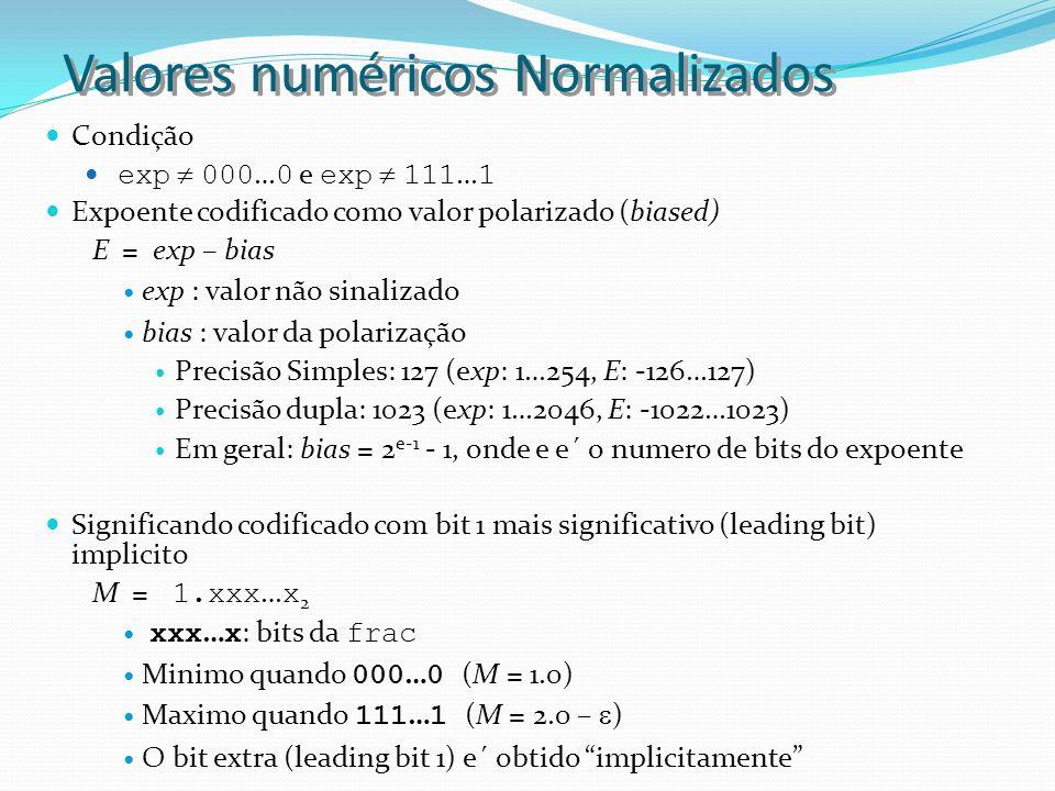 Valores numéricos Normalizados