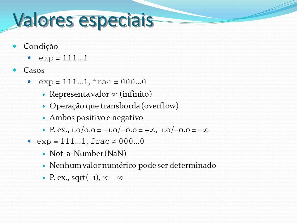 Valores especiais Condição exp = 111…1 Casos exp = 111…1, frac = 000…0