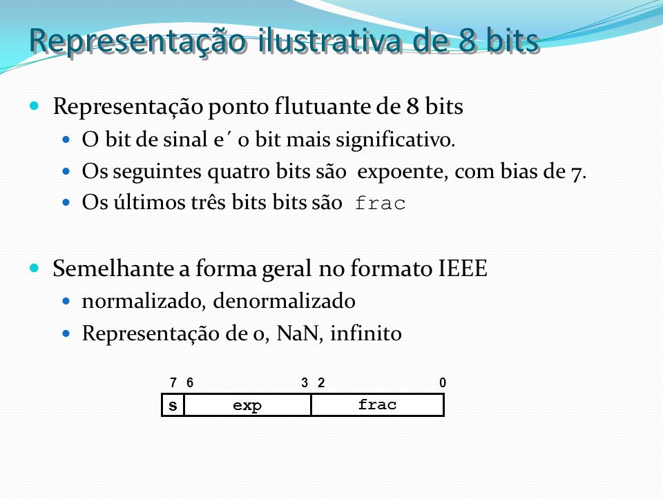 Representação ilustrativa de 8 bits