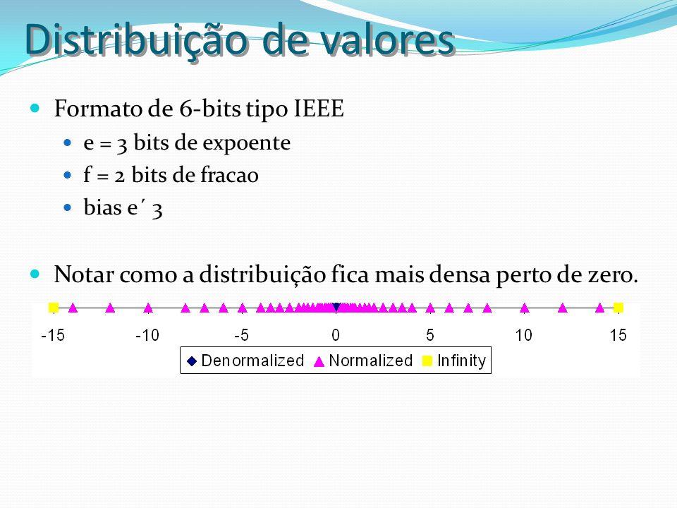 Distribuição de valores