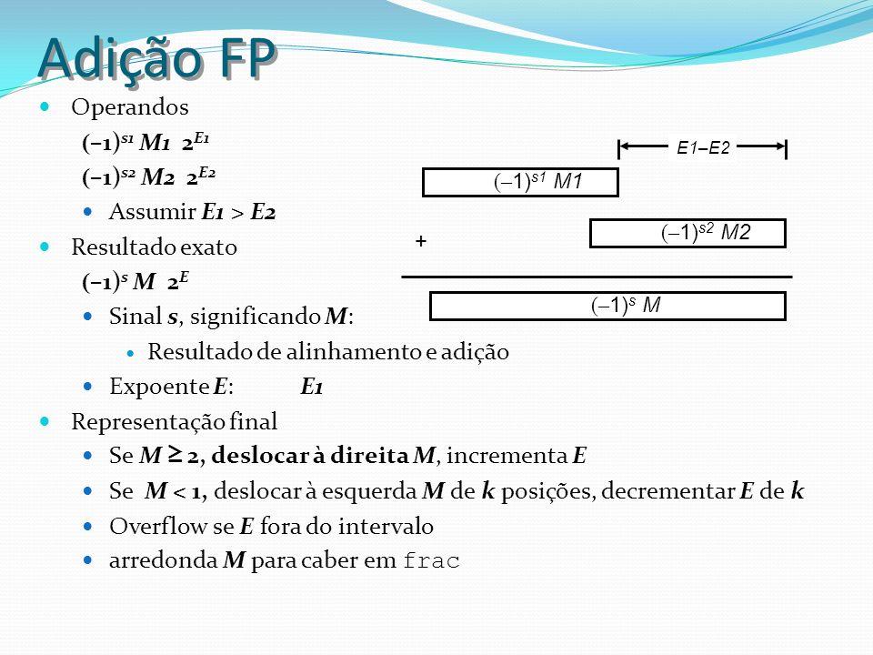 Adição FP Operandos (–1)s1 M1 2E1 (–1)s2 M2 2E2 Assumir E1 > E2