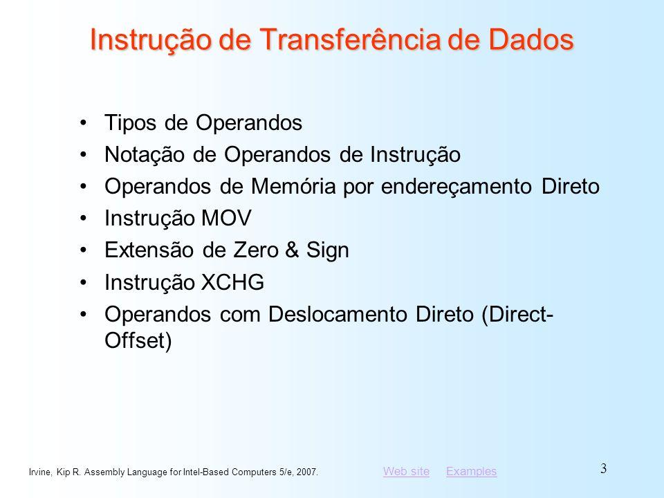 Instrução de Transferência de Dados