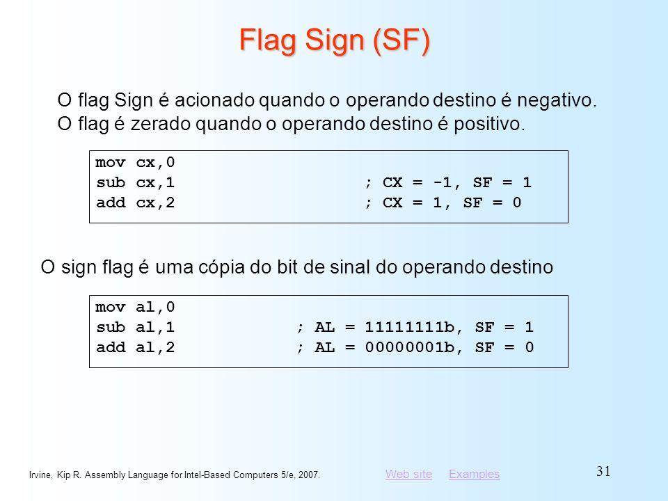 Flag Sign (SF) O flag Sign é acionado quando o operando destino é negativo. O flag é zerado quando o operando destino é positivo.