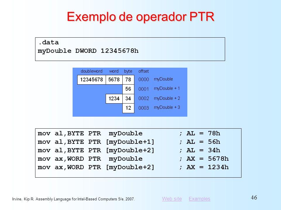 Exemplo de operador PTR