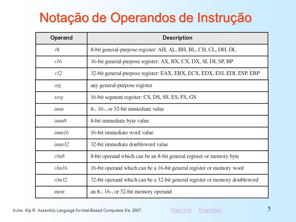 Notação de Operandos de Instrução