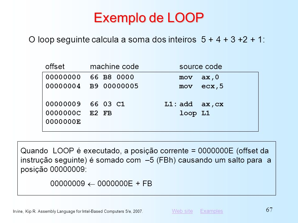 Exemplo de LOOP O loop seguinte calcula a soma dos inteiros 5 + 4 + 3 +2 + 1: offset machine code source code.