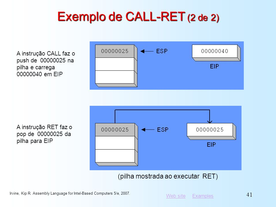 Exemplo de CALL-RET (2 de 2)
