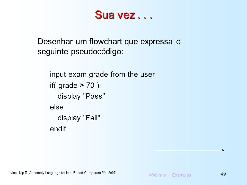 Sua vez . . . Desenhar um flowchart que expressa o seguinte pseudocódigo: input exam grade from the user.