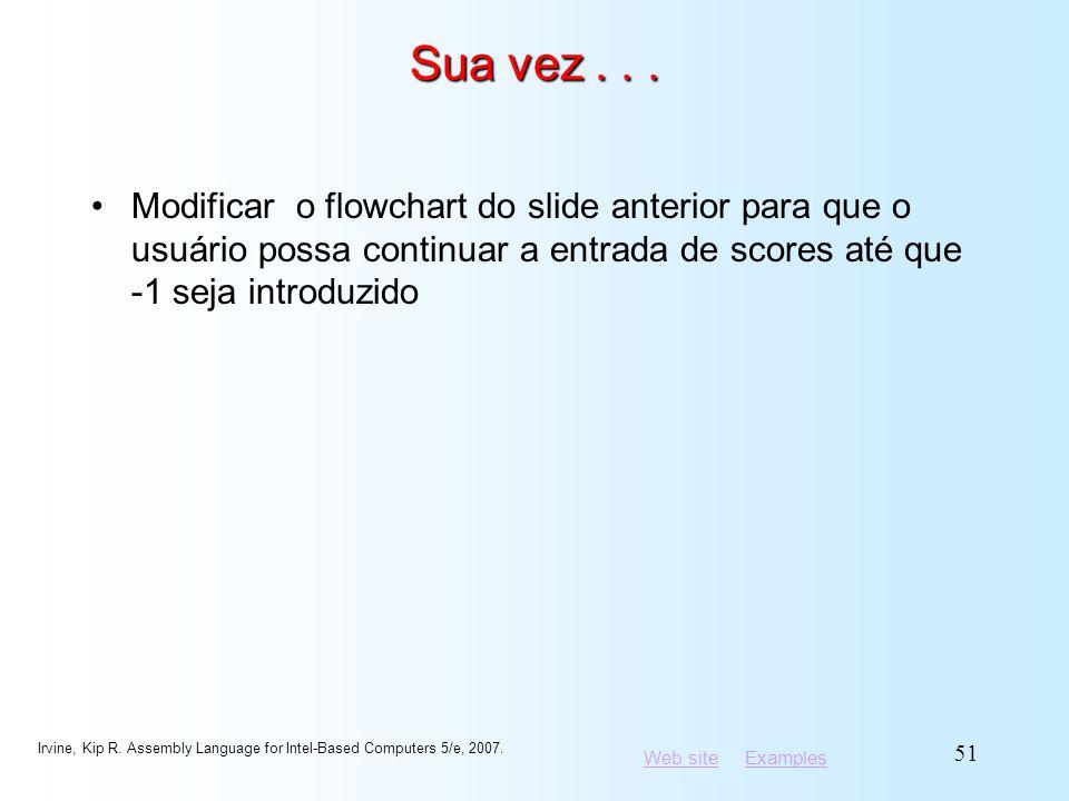 Sua vez . . . Modificar o flowchart do slide anterior para que o usuário possa continuar a entrada de scores até que -1 seja introduzido.
