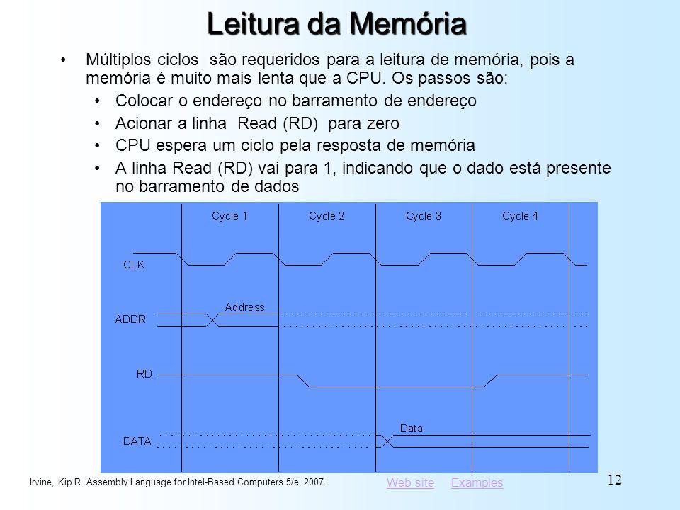 Leitura da Memória Múltiplos ciclos são requeridos para a leitura de memória, pois a memória é muito mais lenta que a CPU. Os passos são: