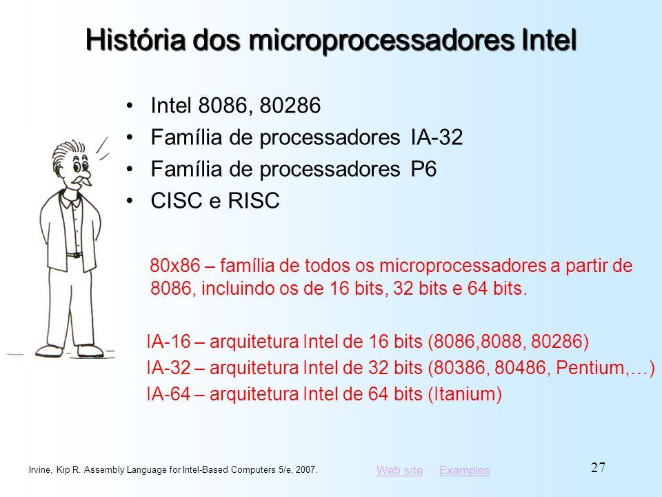 História dos microprocessadores Intel