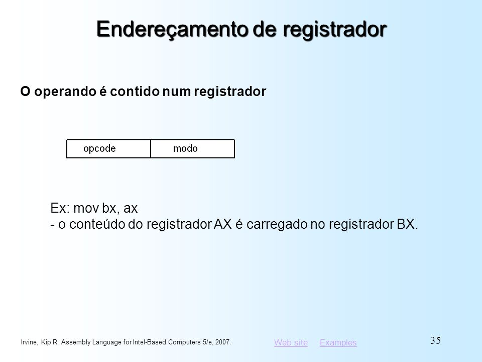 Endereçamento de registrador