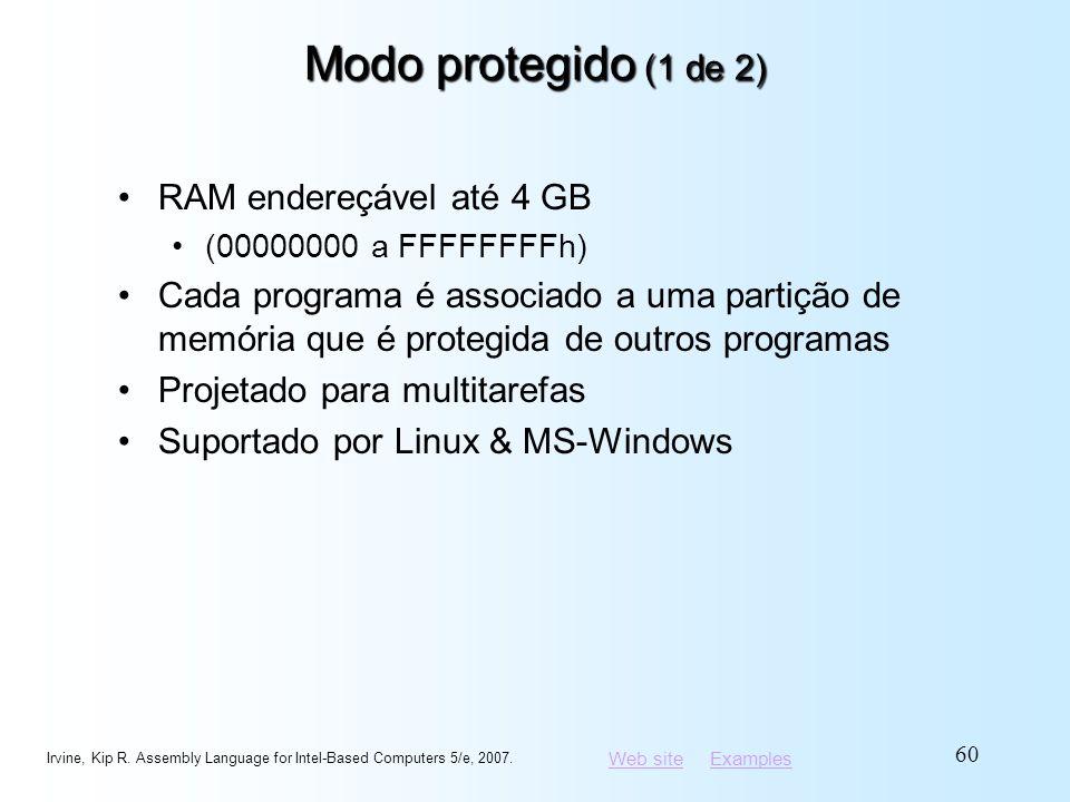 Modo protegido (1 de 2) RAM endereçável até 4 GB