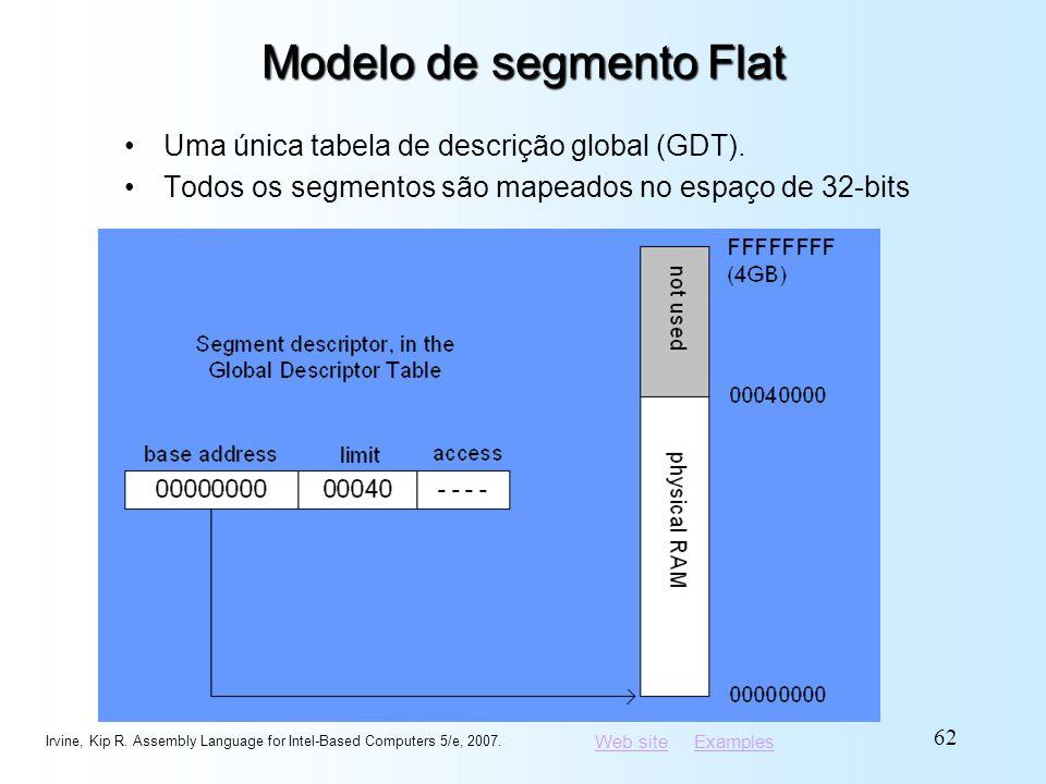 Modelo de segmento Flat