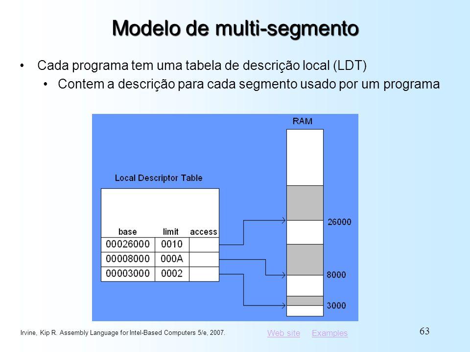 Modelo de multi-segmento