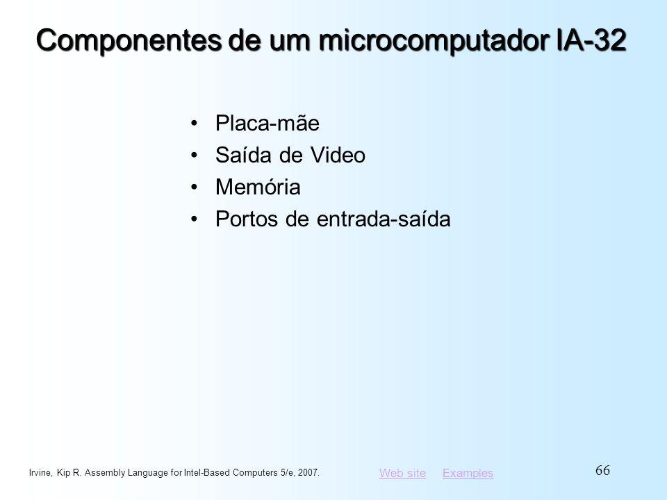 Componentes de um microcomputador IA-32