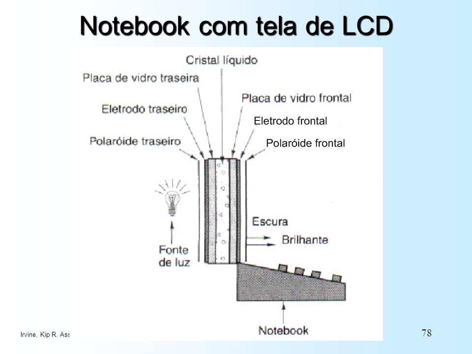 Notebook com tela de LCD