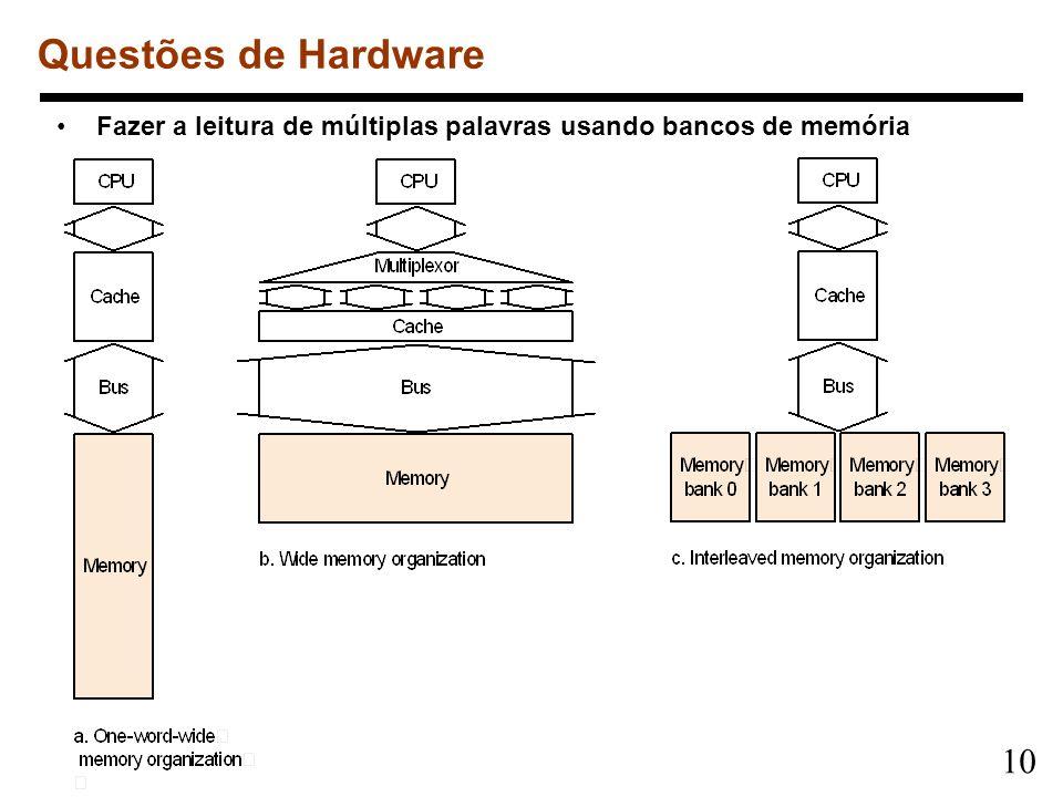 Questões de Hardware Fazer a leitura de múltiplas palavras usando bancos de memória