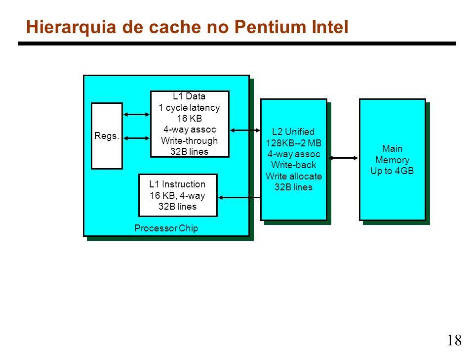 Hierarquia de cache no Pentium Intel