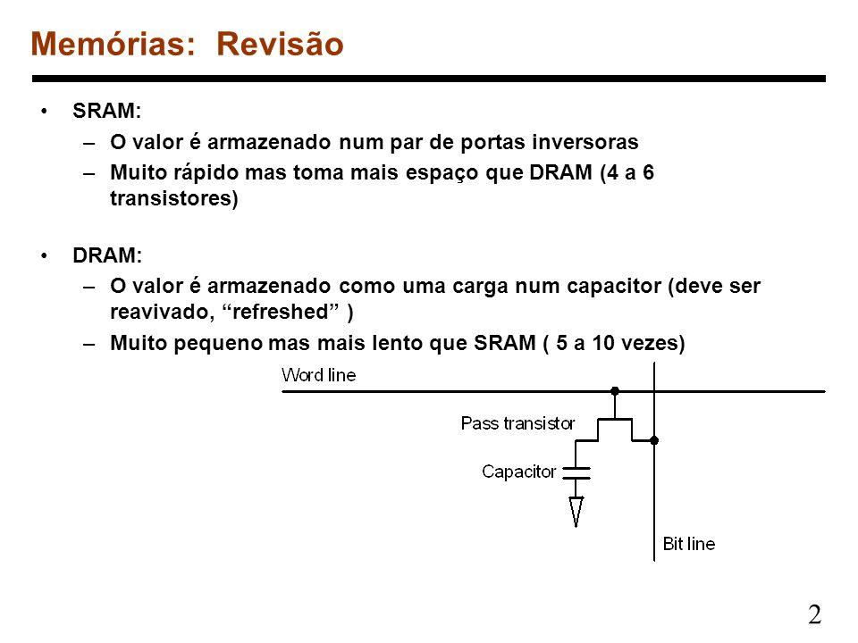 Memórias: Revisão SRAM:
