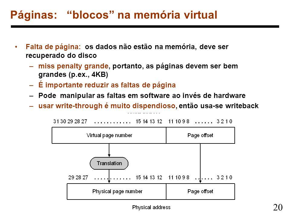 Páginas: blocos na memória virtual