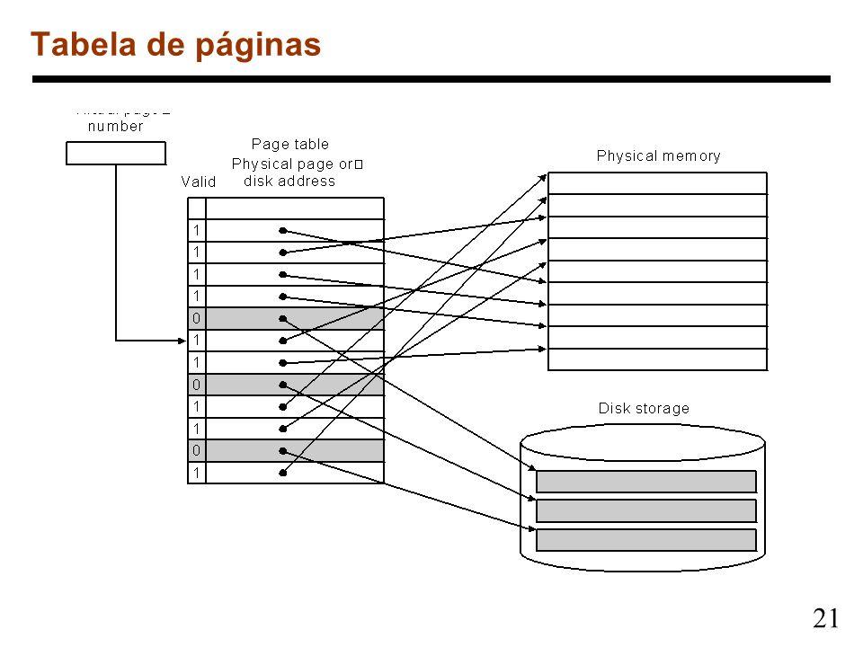 Tabela de páginas