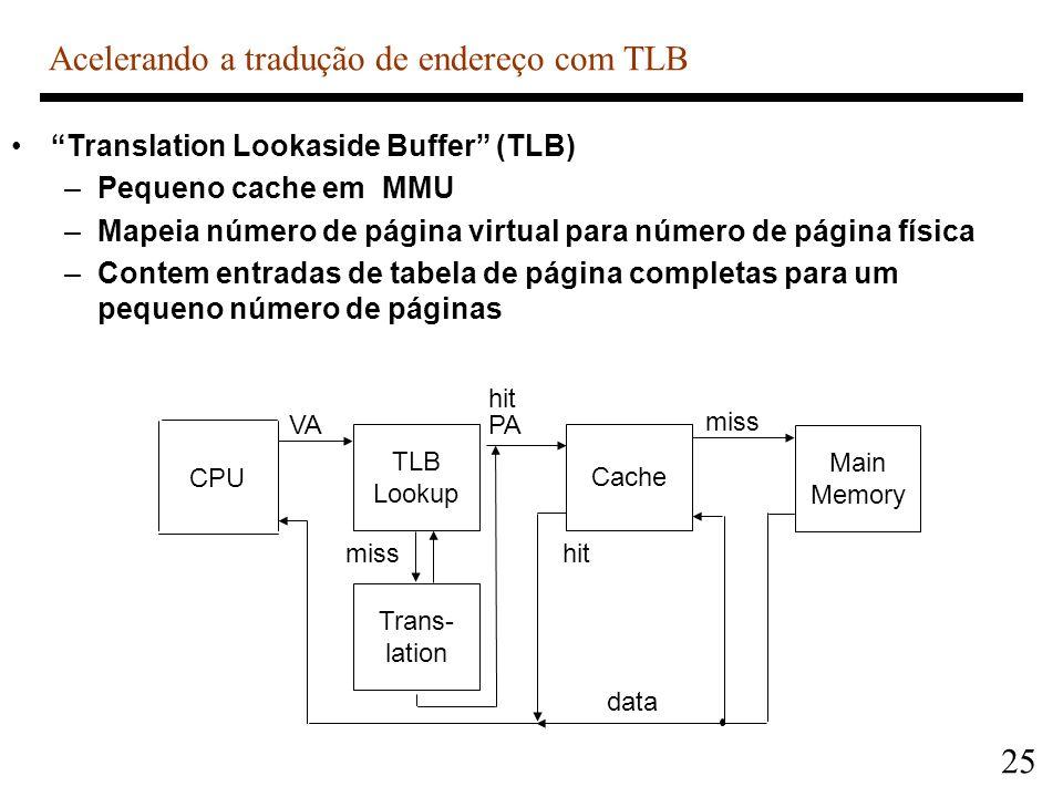 Acelerando a tradução de endereço com TLB