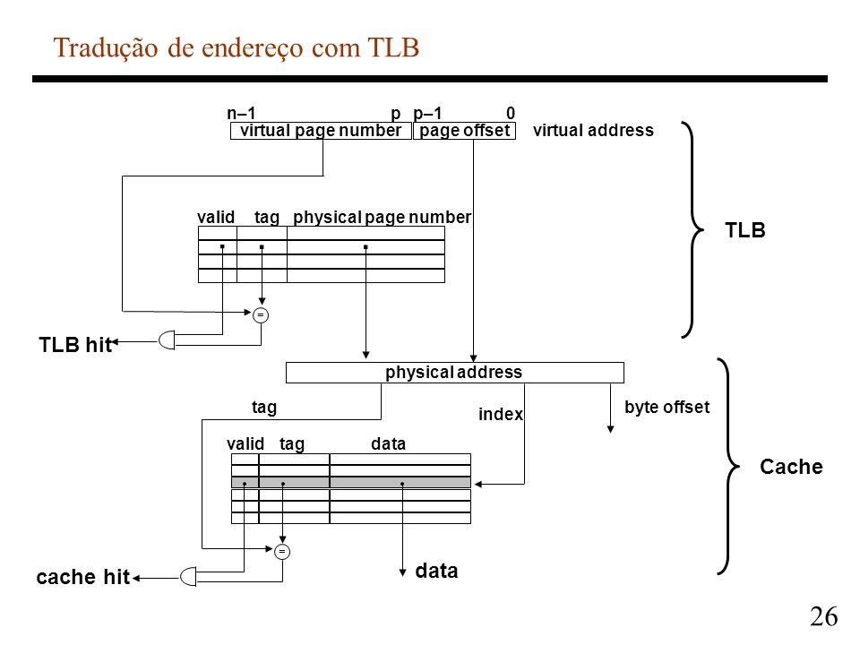 Tradução de endereço com TLB