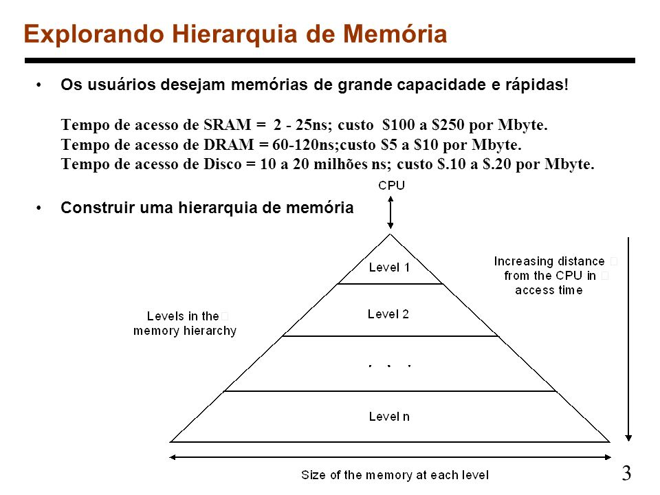 Explorando Hierarquia de Memória