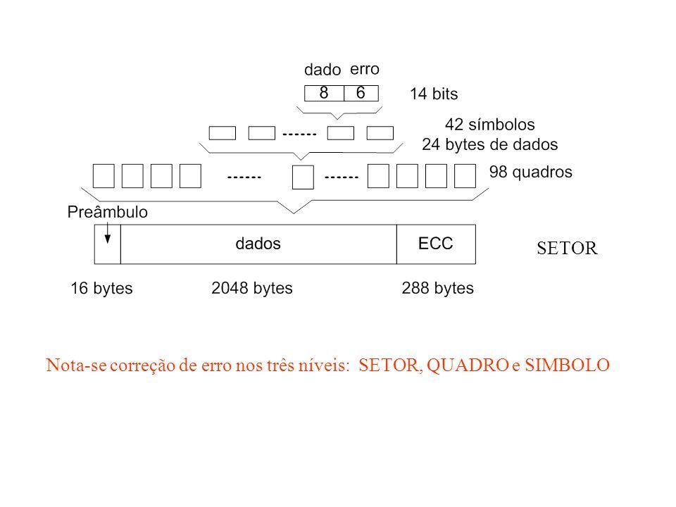 SETOR Nota-se correção de erro nos três níveis: SETOR, QUADRO e SIMBOLO
