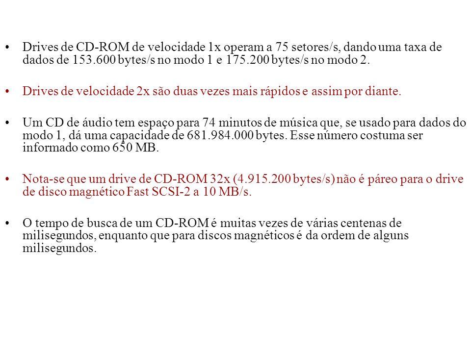 Drives de CD-ROM de velocidade 1x operam a 75 setores/s, dando uma taxa de dados de 153.600 bytes/s no modo 1 e 175.200 bytes/s no modo 2.