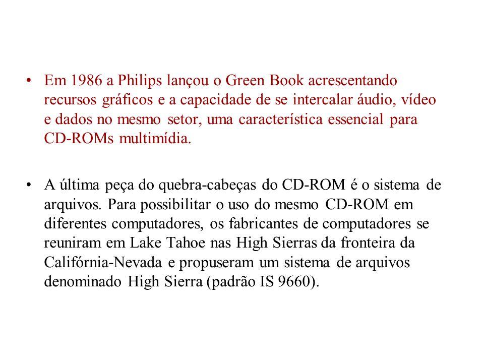 Em 1986 a Philips lançou o Green Book acrescentando recursos gráficos e a capacidade de se intercalar áudio, vídeo e dados no mesmo setor, uma característica essencial para CD-ROMs multimídia.