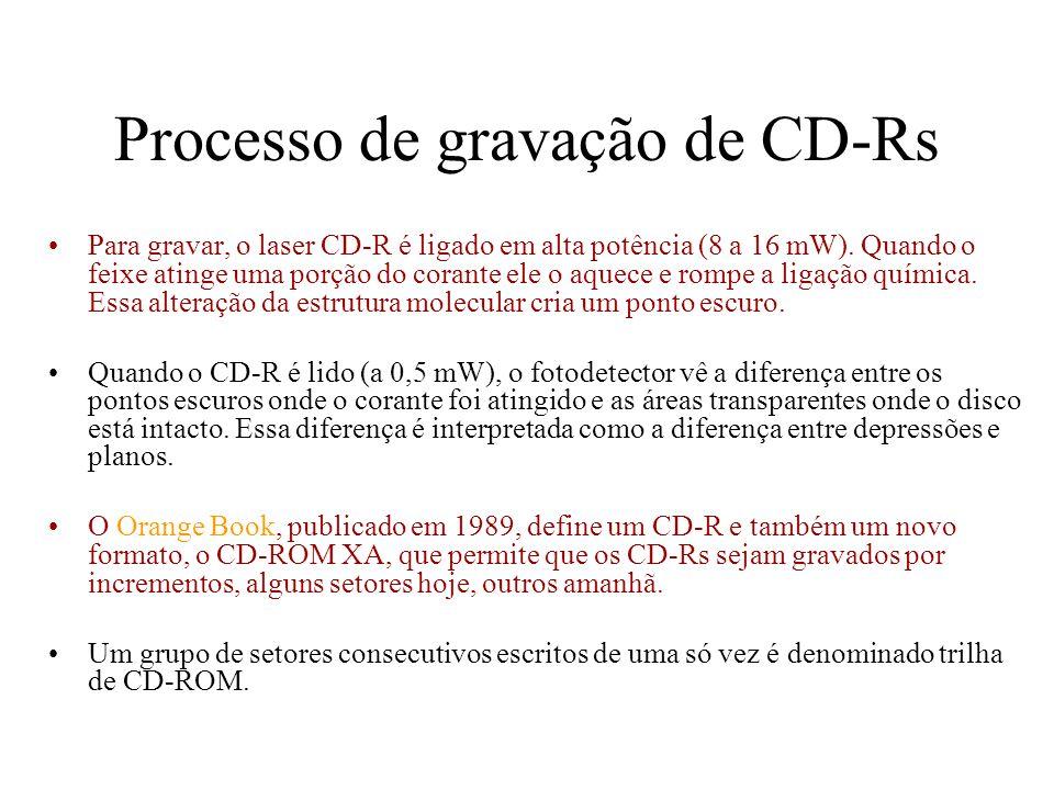 Processo de gravação de CD-Rs