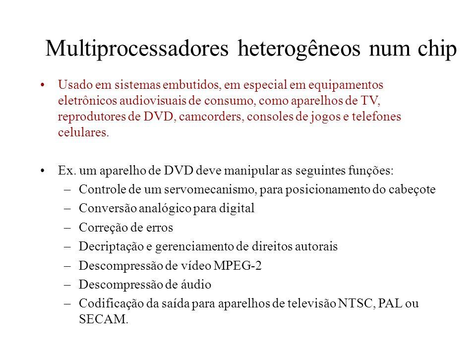 Multiprocessadores heterogêneos num chip