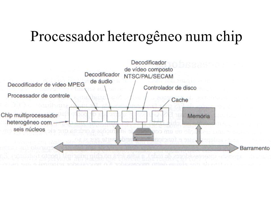 Processador heterogêneo num chip