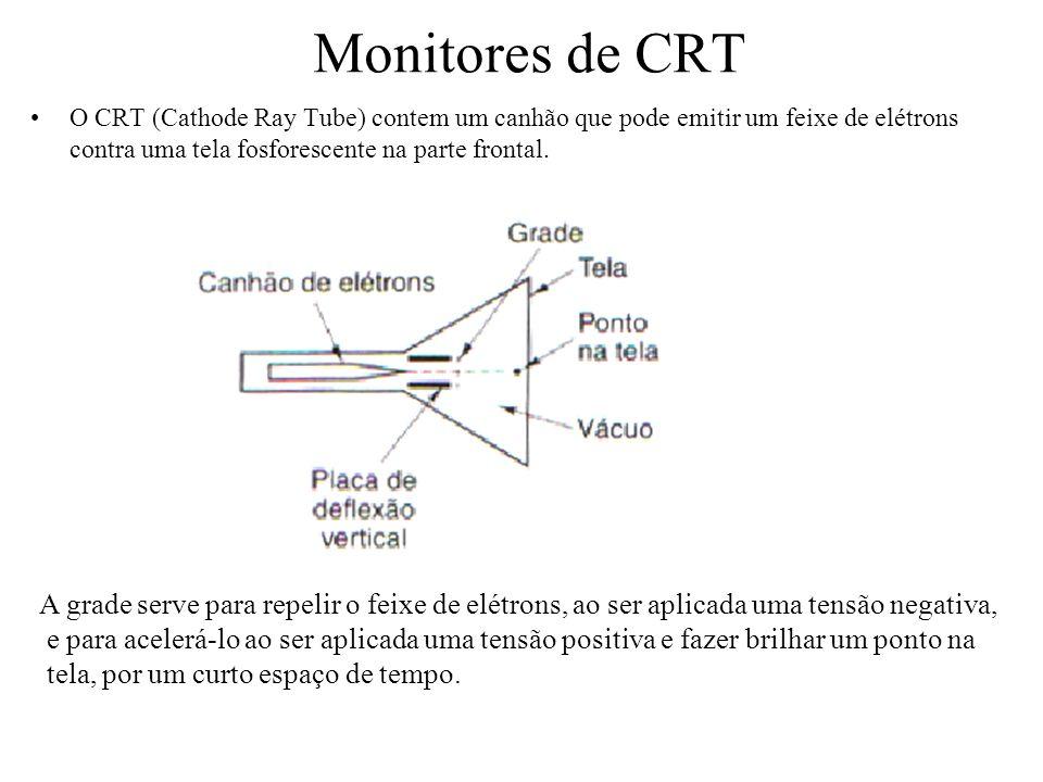 Monitores de CRT O CRT (Cathode Ray Tube) contem um canhão que pode emitir um feixe de elétrons contra uma tela fosforescente na parte frontal.