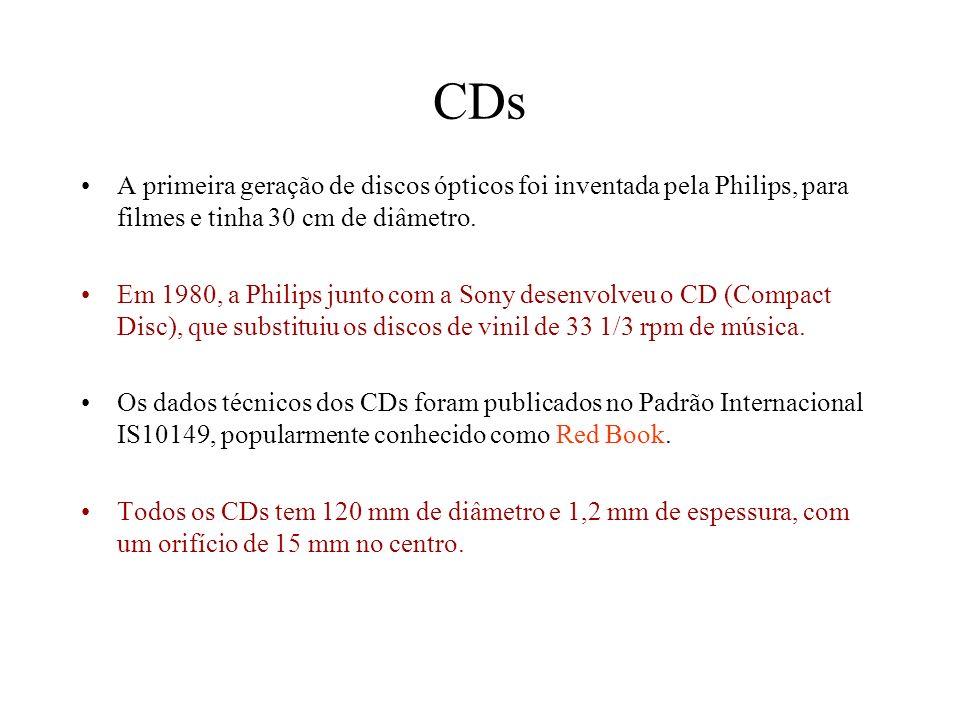 CDs A primeira geração de discos ópticos foi inventada pela Philips, para filmes e tinha 30 cm de diâmetro.