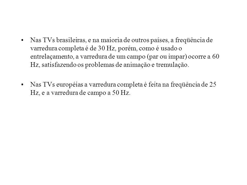 Nas TVs brasileiras, e na maioria de outros países, a freqüência de varredura completa é de 30 Hz, porém, como é usado o entrelaçamento, a varredura de um campo (par ou impar) ocorre a 60 Hz, satisfazendo os problemas de animação e tremulação.