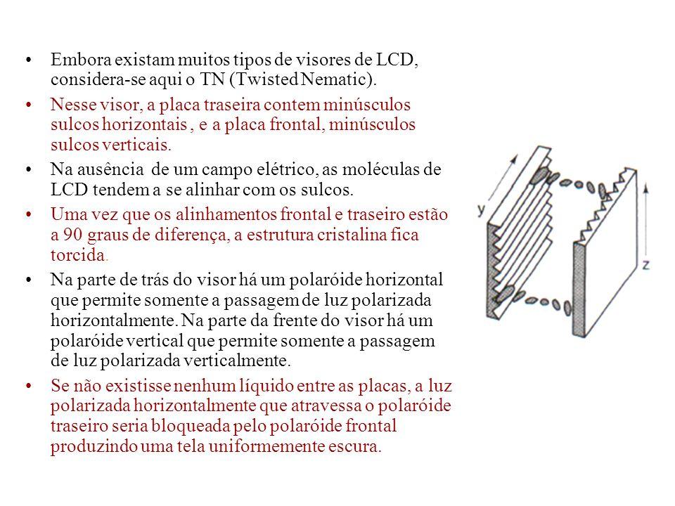 Embora existam muitos tipos de visores de LCD, considera-se aqui o TN (Twisted Nematic).